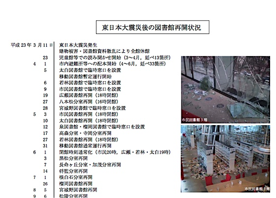 仙台市民図書館の被害状況(仙台市図書館要覧 平成23年度より)