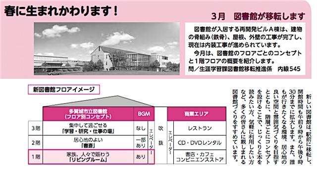 広報多賀城 平成27年11月号より、新図書館のフロア配置図