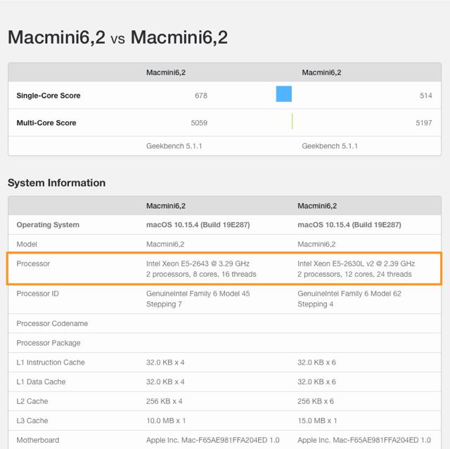 GeekBenchのE5-2643とE5-2630L v2の比較