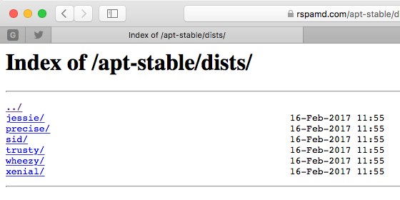 https://rspamd.com/apt-stable/dists/ 以下のディレクトリ構成