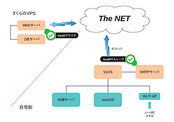 /images/network