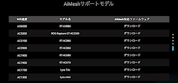 AiMesh対応モデル一覧