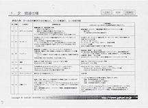 調達仕様(2/2):教委情第507号 学習用PC賃貸借契約及び購入契約に係る総合評価一般競争入札の結果について(伺)