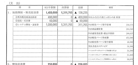 決算書p.6 平成23年度の支出額(一部)
